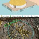 Reconstitution des maisons circulaires. © Mustfarm.com. DR.